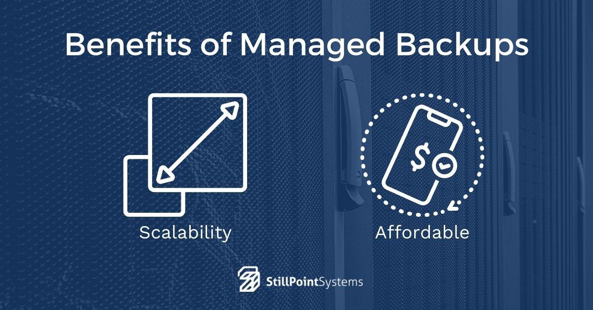 Benefits Managed Backup
