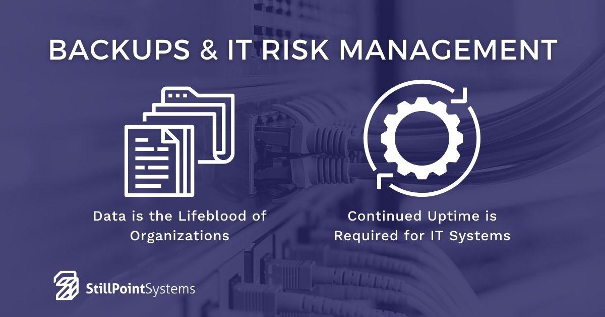 Backups and IT Risk Management