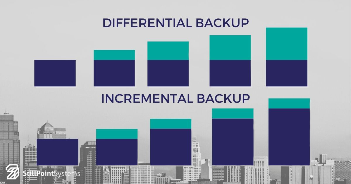 differential vs incremental